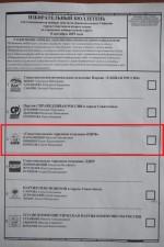 Для тех кто пишет всякую чушь про выборы — ГРАФЫ ПРОТИВ ВСЕХ НЕТ!!!