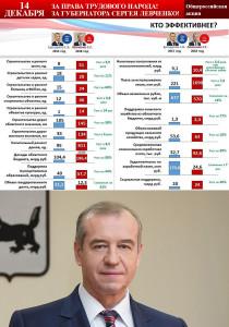 Левченко оборотная