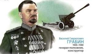 Grabin_Vasilij_Gavrilovich-konstruktor_artillerijskogo_vooruzheniya