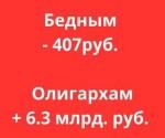 Ольга Алимова: «Цинизм нынешней власти зашкаливает!»