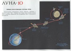 Luna-10-01