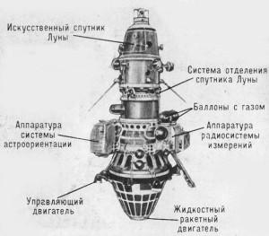 Luna-10-02