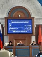 Фракция КПРФ в Заксобрании Севастополя воздержалась при рассмотрении вопроса о поправках в Конституцию Российской Федерации.