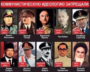 запрещали_коммунистов