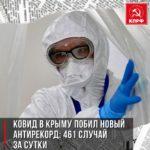 Ковид в Крыму побил новый антирекорд: 461 случай за сутки